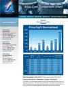 Tricor Metals Cost Comparison